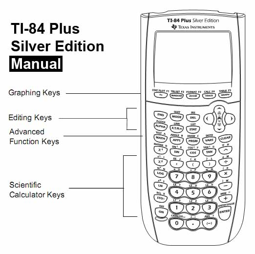 experdia ti 84 plus silver edition manual rh experdia blogspot com TI-84 Clac ti 84 plus calculator owner's manual