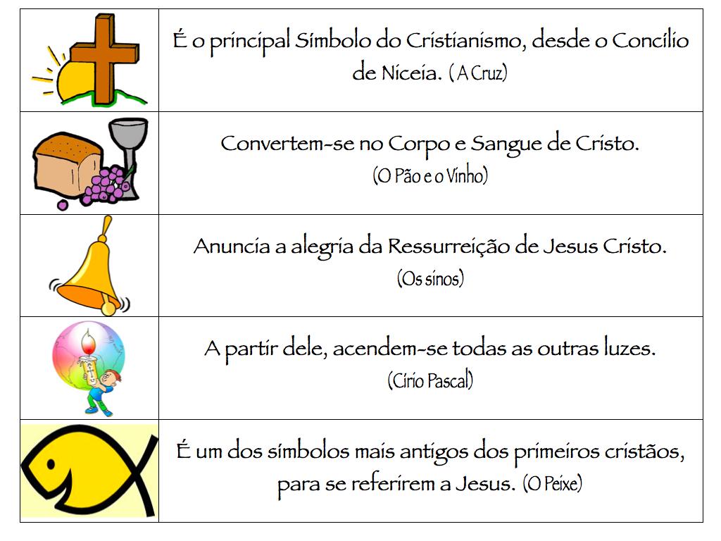 Imagens Dos Simbolos da Pascoa Outros Símbolos da Páscoa