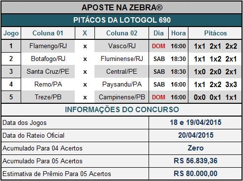LOTOGOL 690 - PITÁCOS DA ZEBRA