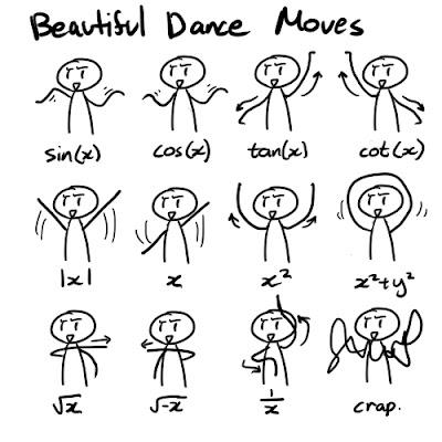baile funciones