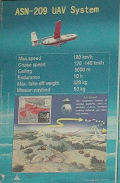 تصنيع الطائرة بدون طيار ASN-209 فى مصر ومعلوات عن الطائرة ASN-209+Tactical+UAV+medium+altitude+and+medium+endurance+%2528MAME%2529+drone++export+plaaf+pla++china+%25286%2529