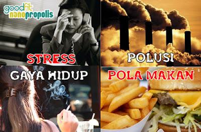 Diabetes Mellitus, Faktor Gejala Hipertensi