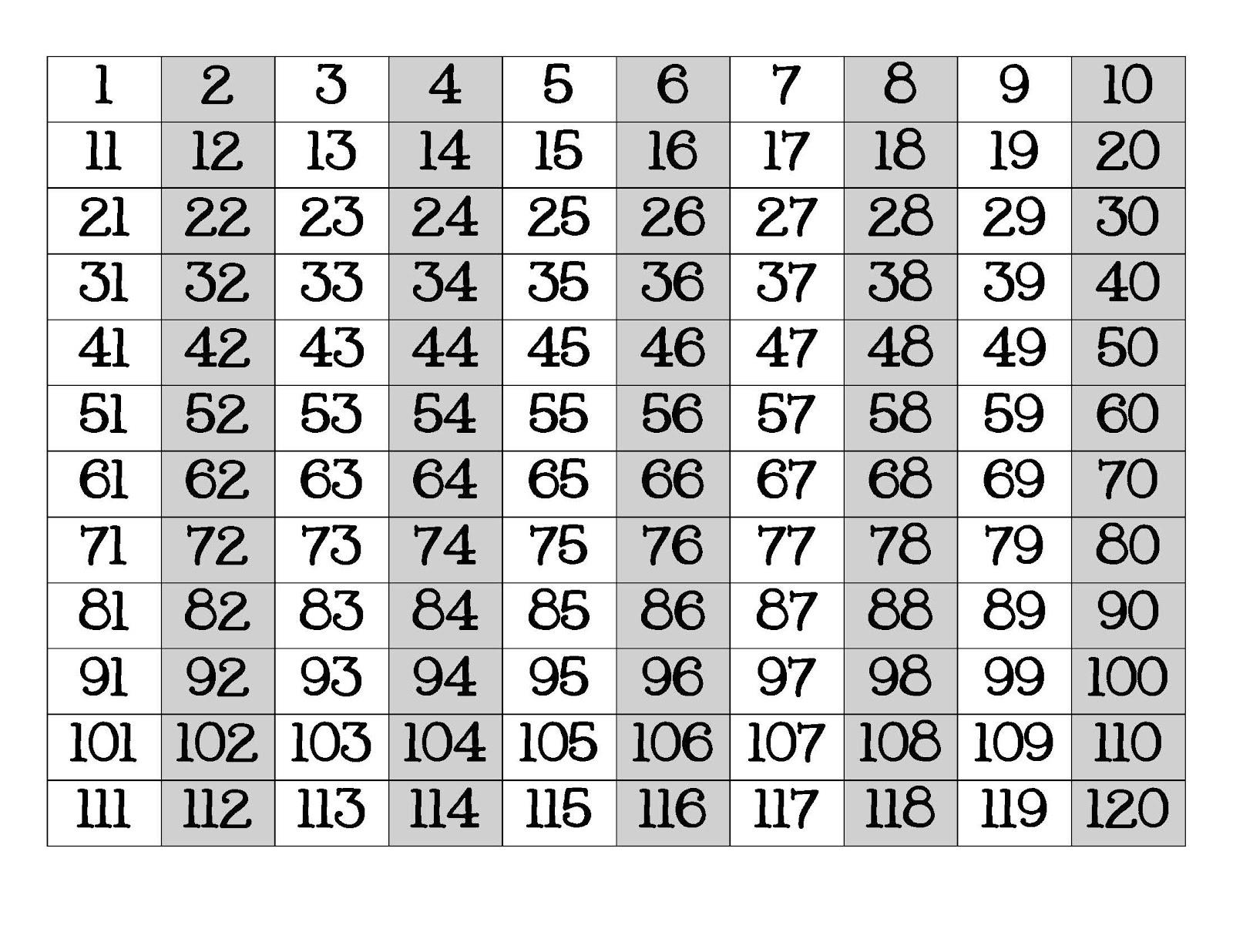 Teacher Grading Chart Printable 120s chart