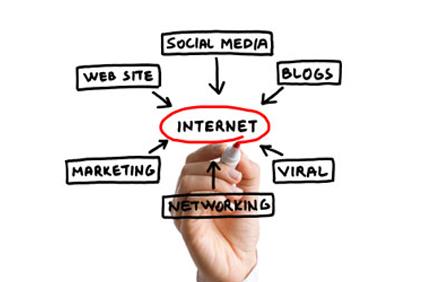 Inbound marketing et marketing mobile