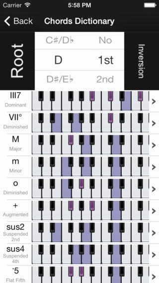 Piano Companion Chords Scales Stave Circle Of Fifths Chord