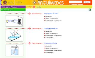 http://proyectos.cnice.mec.es/arquimedes/alumnosp.php?ciclo_id=1&familia_id=5&modulo_id=20&unidad_id=12