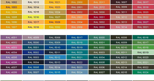 ral color chart pdf download exploded