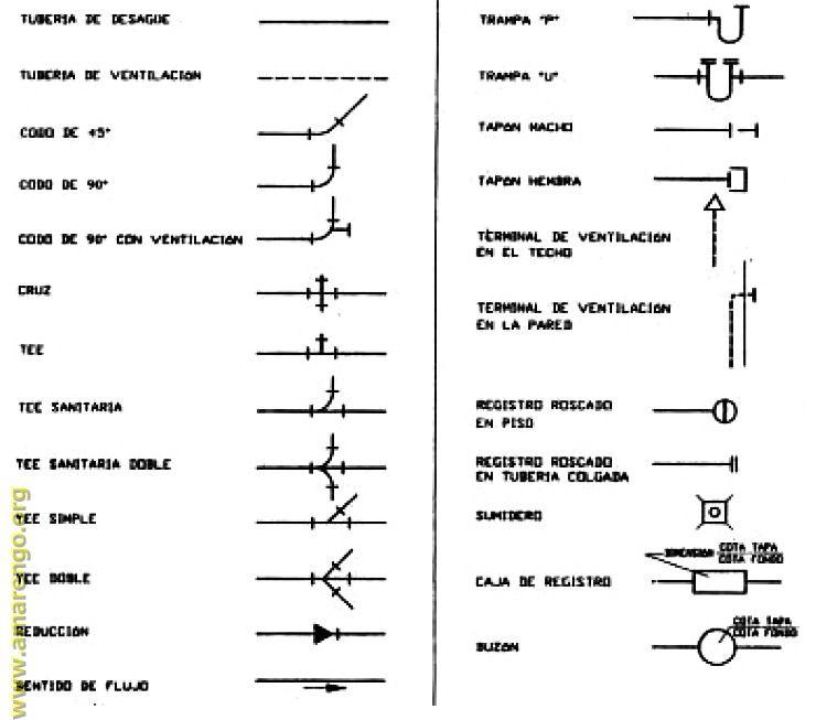Planos arquitectonicos sena hidr ulicos for Como leer planos arquitectonicos pdf