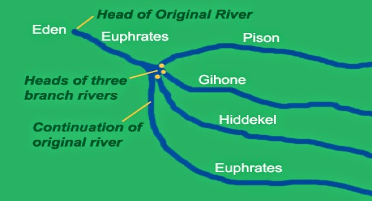 NephiCode In Search of the Sidon River  Part II