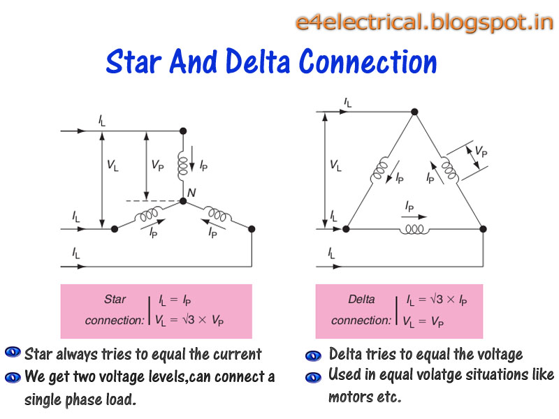 Electrical Engineering From Field: Star and Delta Connections