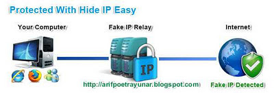 Download Hide IP Easy 5.1.2.2 Full Patch Crack