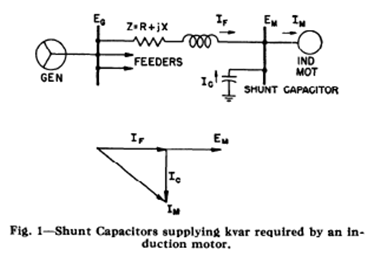 Shunt Capacitors Fundamentals And Tutorials Transmission Lines Design And Electrical Engineering Hub