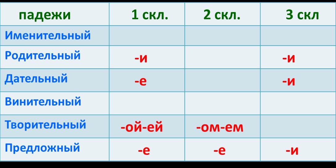 kseniya-v-datelnom-padezhe-okonchanie
