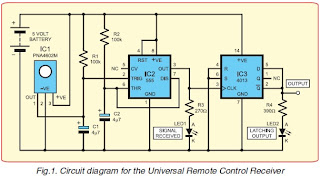 Universal Remote Control Receiver