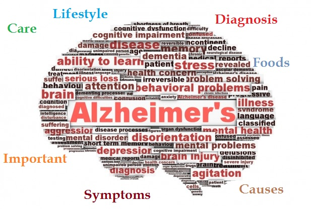 Important things to know about Alzheimer's Disease