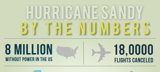 Badai Sandy Dalam Angka (Infographic)