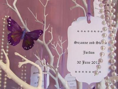 como hacer un arbol de los deseos para bodas