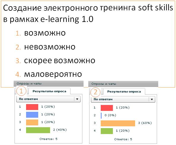 websoft Про систему управления талантами и hr автоматизацию