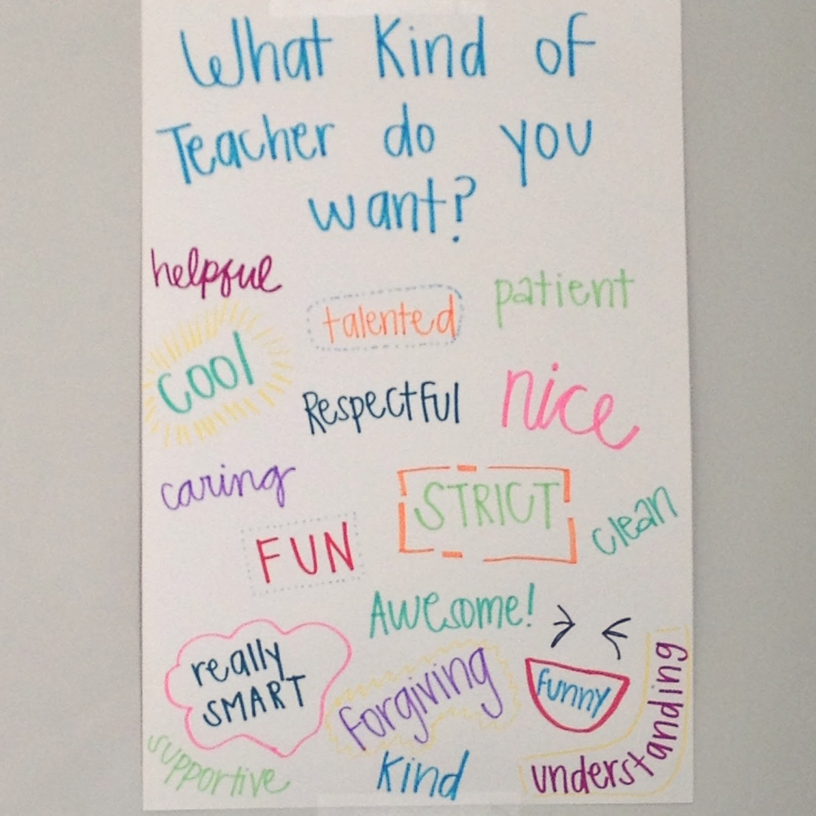 my teacher style what kind of teacher do you want when the students came back in from lunch they were so tickled to see that i put this poster together and hung it up in the room i love how it turned out