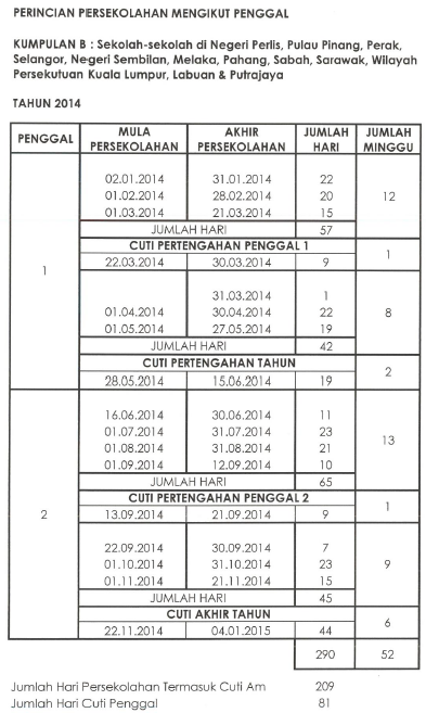 Malaysia School Holidays Calendar 2014