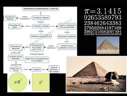 Las matemáticas en torno a las pirámides