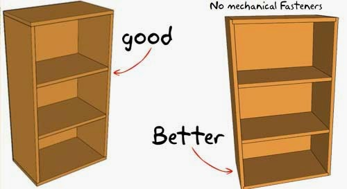 Simply easy diy diy basic beginner bookshelf part 2 of 2 for Building a bookcase for beginners