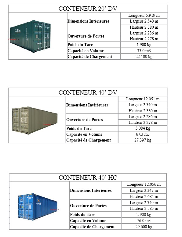 20 Feet High Cube Container Cbm Listing Information For
