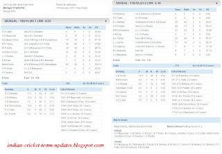 Bengal-V-Odisha-Inter-State-One-Day-League-2012-13-Scorecard