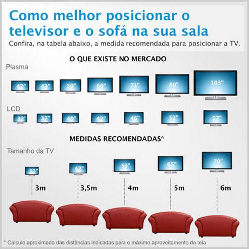 Tamanho Correto De Tv Para Sala ~ Coisa de Amanda Cinema em Casa