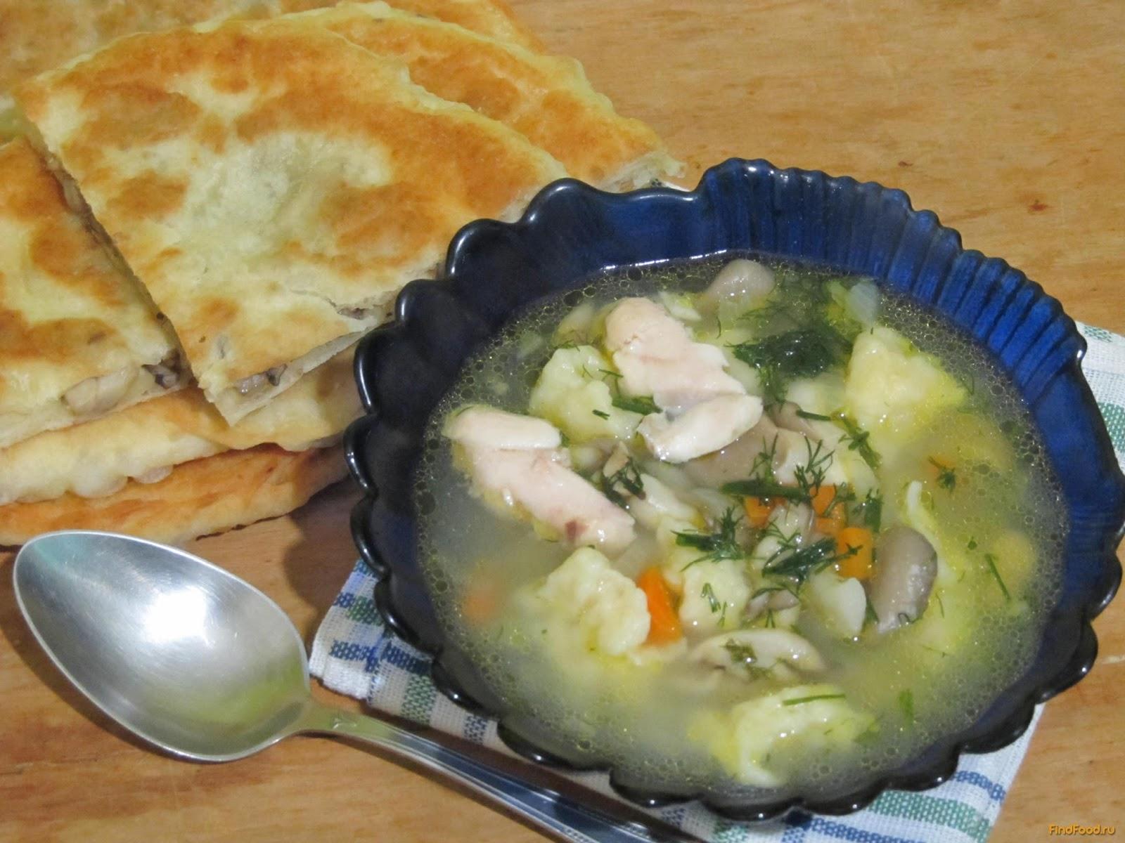 Украинская кухня рецепты пошагово с