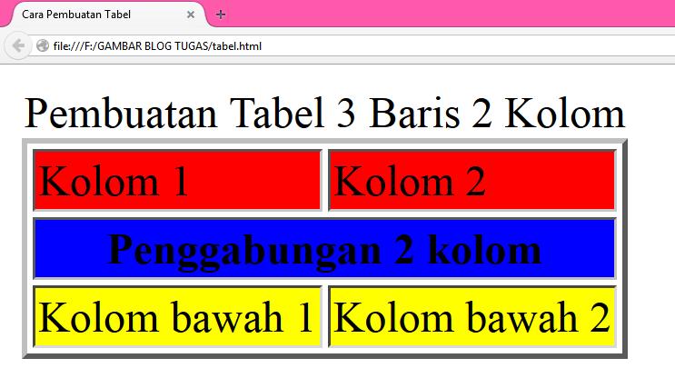 tampilan html membuat tabel di dalam blog