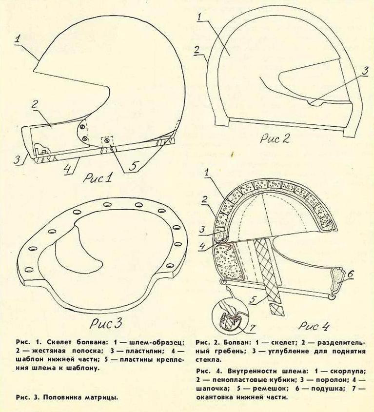 Изготовление шлема своими руками чертежи