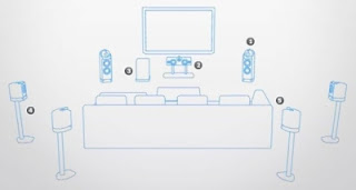 home theater 7.1