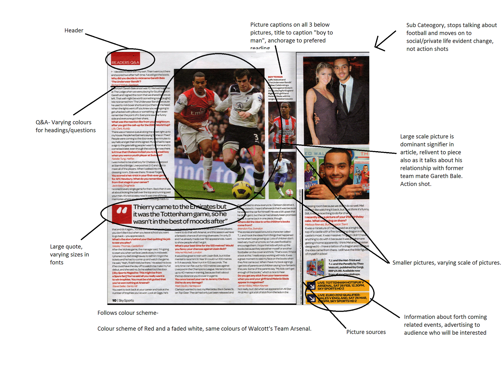 "a2 sport studies coursework ""how did you use media technologies in the research & planning, construction and evaluation stages of your coursework a2 media studies coursework blog."