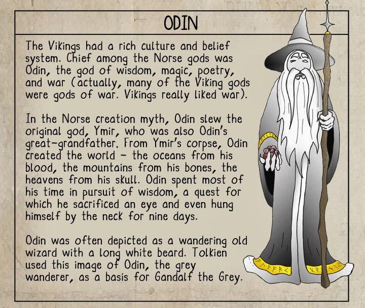 Barkeep\'s Blog - Vollsanger: 1st December 2013 - Of Santa and Odin