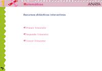 Recursos interactivos de matemáticas