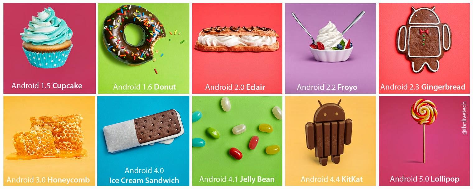 10 nama unik Versi Android