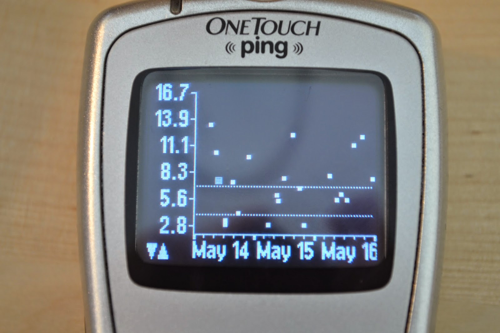 Close-up of a graph on a glucose meter showing three days of widely varying blood sugar levels.
