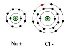 Ejemplos De Enlace Covalente Puro O Apolar