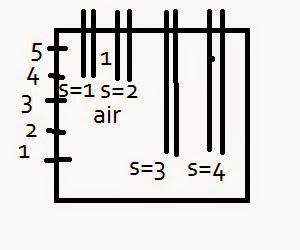 Cara Membuat Sistem Kontrol Pompa Air Dengan Menggunakan Sensor Mekanik