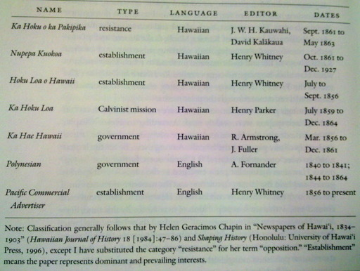 1860: Japanese Embassy to America Visits Hawaii: Ka Hae Hawaii ...