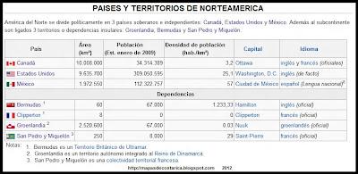 Cuadro de los paises y dependencias de Norteamerica