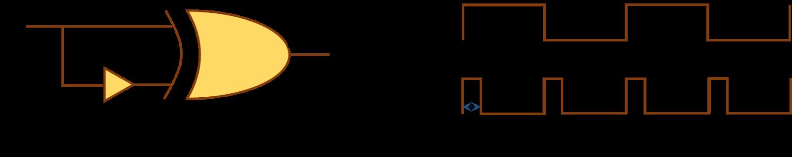 Design Quiz: multiply by 2 clock circuit
