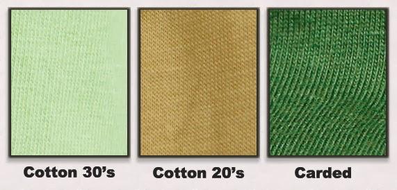 jenis cotton combed