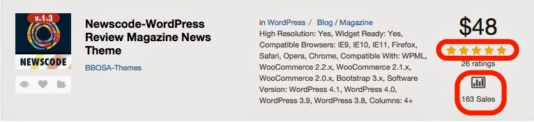 Newscode-wordpress-template