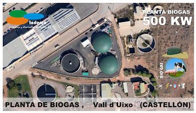 planta de biogas vall duixo castellon 500 KW INDEREN biodigestores ENERGIAS RENOVABLES VALENCIA