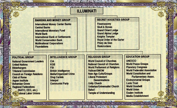 What An Open Mind Can Learn – Proof Of 700+ Elite Resignations, Mass Arrests, Retirements – 9 March 2013 Illuminati+pyramid+5