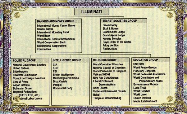 PROOF of 1300+ ELITE resignations, mass arrests, retirements  Illuminati+pyramid+5