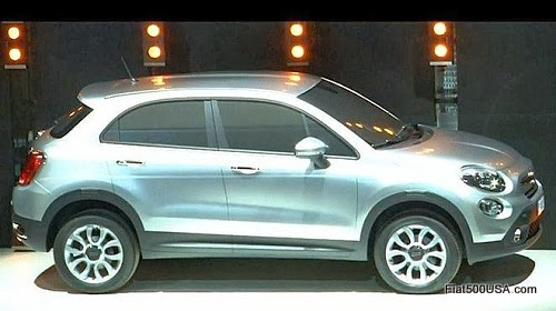 Fiat 500X Design Study