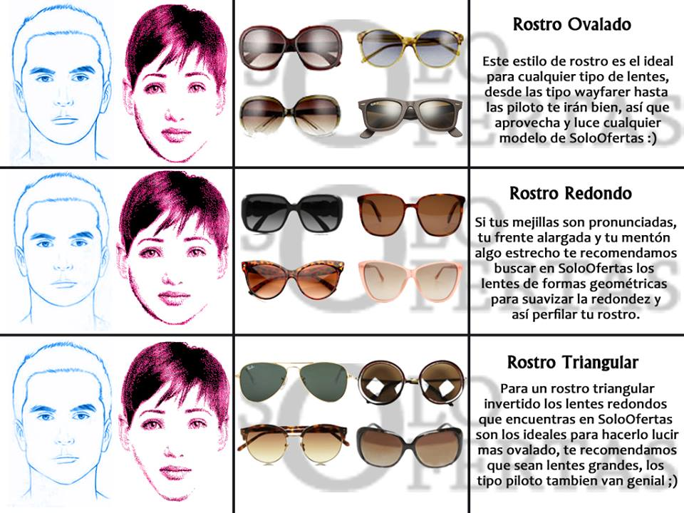 Cómo escoger gafas de sol - Amas de Casa - Hello Foros - Chismes ...